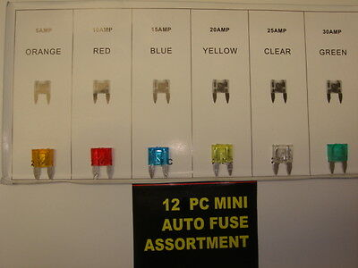 12 pieces - Mini ATC fuse for vehicle/boat in 6 assortm't @2 pc.each