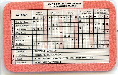 Old RCAF Royal Canadian Air Force military classification guide card laminated
