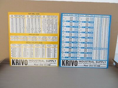 2 Vintage Industrial Wall Chart Tap Drill & Pipe Size Decimal Equivalent Posters