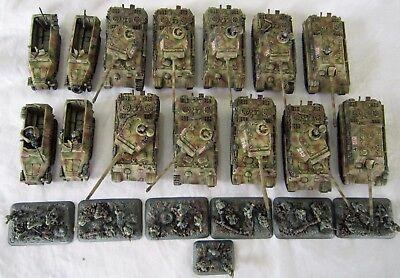 Flames of War 15mm Painted German Panther Company
