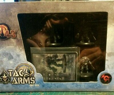 Rackam AT43  tac arms unit box