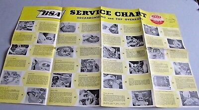 Bsa Gold Star - Decarbonising & Top Overhaul Wall Poster January 1963 (Lot 86)