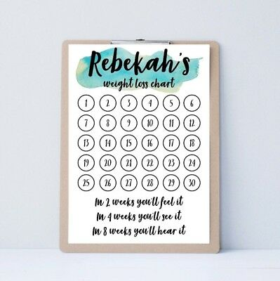 personalised weight loss chart goal tracker motivational