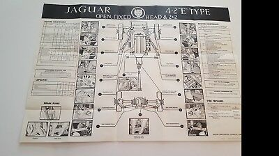 "JAGUAR 4.2 ""E"" Type Maintenance Chart poster"