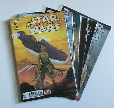 Marvel Star Wars: The Force Awakens comics parts 1-6