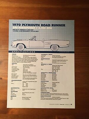 1970 PLYMOUTH ROAD RUNNER CONVERTIBLE Specification Sheet