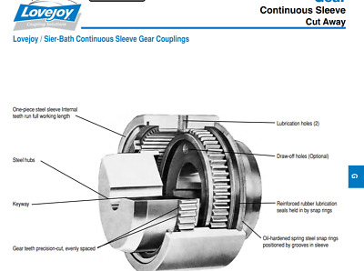Lovejoy Sier-Bath Continuous Sleeve Gear Coupling 2-1/2 MAX. BORE 2-5/8 [B3S4]