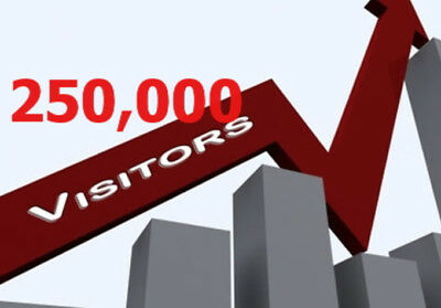 250,000 website visitors straight to your website/link