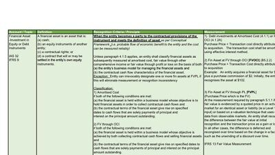 CPA Australia Financial Reporting HD notes and quizzers