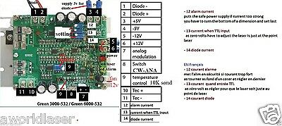Laser Diode  Driver Laserwave Dpss 532/ 808nm with Control TEC