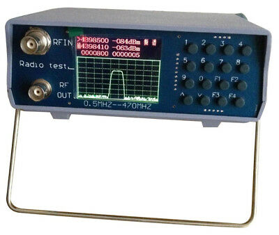 Spectrum Analyser with Tracking Generator for Duplexer Tuning Tuner