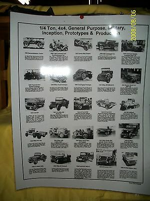 Jeep Poster ......TWO DIFFERENT POSTERS......