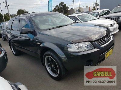 2007 Ford Territory SY TS Grey Automatic A Wagon