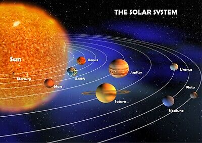 The Solar System Science Children Giant Poster - A5 A4 A3 A2 A1 HUGE Sizes