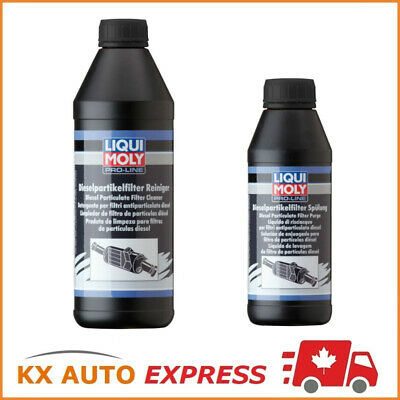 Liqui Moly Pro-Line Diesel Particulate Filter (DPF) Cleaner & Purge Service Kit
