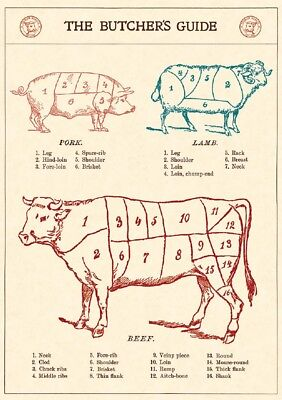 """Beef The Butcher's Guide  Fabric poster 20x13 / 36x24"""" Decor 01"""