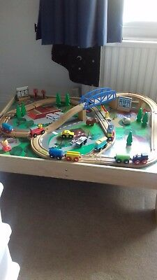 Scintillating Elc Train Set Table Contemporary - Best Image Engine ...