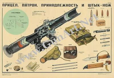 "HUGE POSTER 36x24"" Soviet Russian PSO-1 Sniper Scope SVD Dragunov Sniper Rifle!"