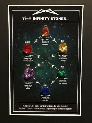 Infinity Stones Gems Set & Guide Print Thanos Avengers Infinity War Gauntlet