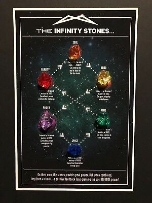 Marvel INFINITY STONES GEMS SET & GUIDE PRINT THANOS AVENGERS INFINITY GAUNTLET