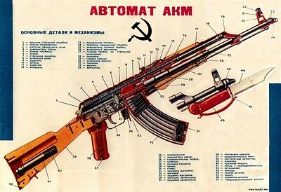 HUGE COLOR POSTER Of The Soviet Russian USSR AKM AK-47 7 62