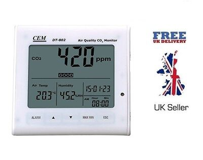DT-802 Carbon Dioxide CO2 Monitor, Air Quality Monitor