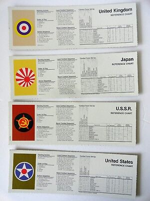 Axis & Allies 1987 2nd ed. WWII Replacement Reference Charts UK US USSR Japan