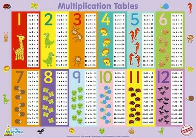 Little Wigwam Multiplication Tables Educational Poster - No Tear Guarantee!