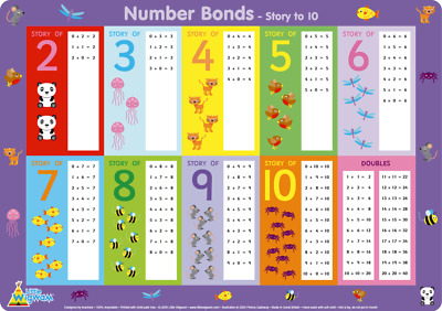 Number Bonds To 10 - Children's Educational Placemat by Little Wigwam