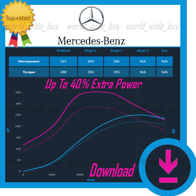 Mercedes Benz | ECU Map Tuning Files | Stage 1 + Stage 2 | Remap Files