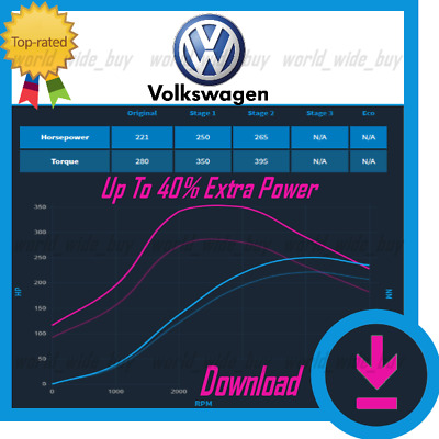 VW | Volkswagen | ECU Map Tuning Files | Stage 1 + Stage 2 | Remap Files