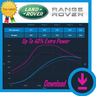 Land Rover   Range Rove   ECU Map Tuning Files   Stage 1 + Stage 2   Remap Files