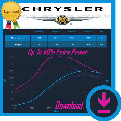Chrysler   ECU Map Tuning Files   Stage 1 + Stage 2   Remap Files