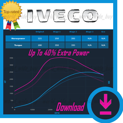 Iveco   ECU Map Tuning Files   Stage 1 + Stage 2   Remap Files