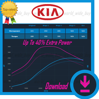 KIA   ECU Map Tuning Files   Stage 1 + Stage 2   Remap Files