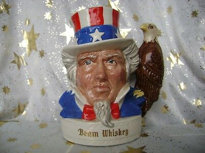 Royal Doulton Character Jug Uncle Sam Liquor container Var.2. With eagle
