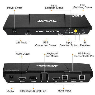 2 Port 4K HDMI KVM Switch Switcher  with Audio HDR USB 2.0 Auto-Scan IR Hot Key