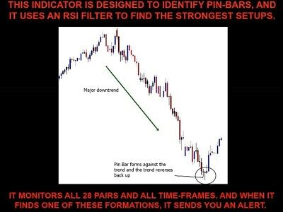 Forex Professional Pin Bar Scanner For Multi Tf/pairs Indicator Ea System Mt4