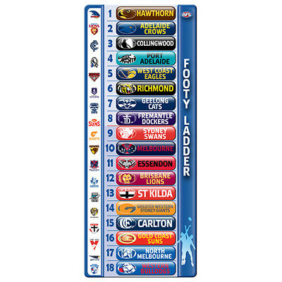Official AFL Footy Mini Magnetic Footy Ladder Scoreboard Score Board 11cm x 27cm