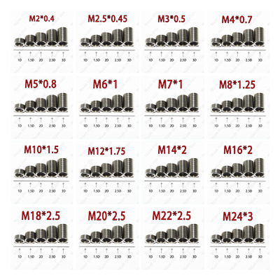M1.6 M2 M2.5 M3 M4 M5 M6 M8 M10 M12 Helicoil Screw Thread Inserts 304 Stainless