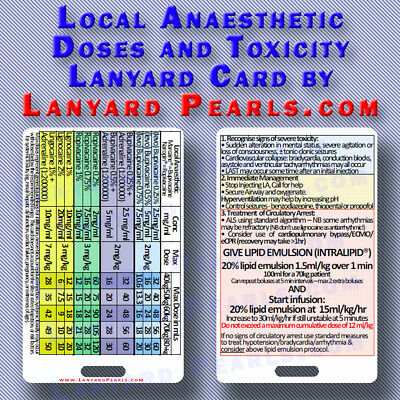 Local Anaesthetic Safe Doses and Toxicity Management | Lanyard Card