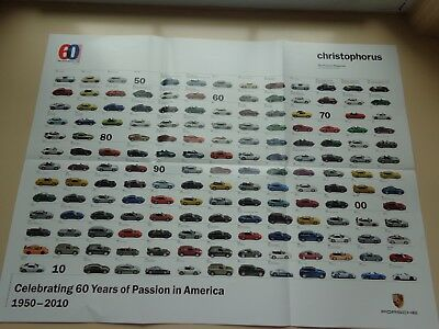 Porsche Christophorus Magazine Limited Edition Poster 60 Years Passion 1950-2010
