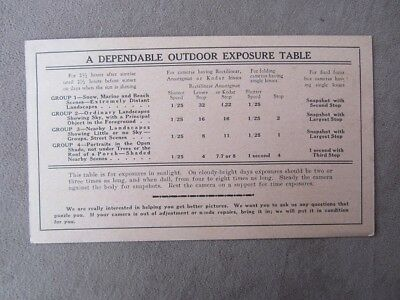 1910 Owl Drug Co 3rd & Pike Seattle Photo Finishing Kodaks Exposure Table Card