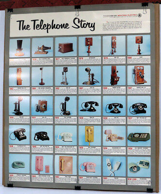 Mid-Century 1960s Poster The Telephone Story Bell/Western Electric Phone History