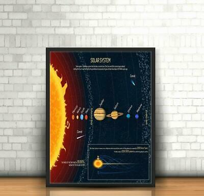 The Solar System Poster Big Sizes Science Children Learning Classroom School