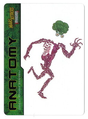 2013 Topps Mars Attacks Invasion Alien Anatomy #2 Clear Insert