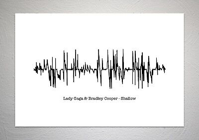 Lady Gaga & B.Cooper (A Star Is Born) - Shallow - Sound Wave Print Poster Art