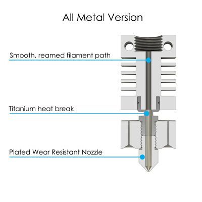 Micro Swiss All Metal Hotend Kit for CR10 Printers - new Version
