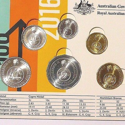 2016  AUSTRALIA CHANGEOVER COINS x 6 UNC  FROM  R.A.M. IN OFFICAL FOLDER