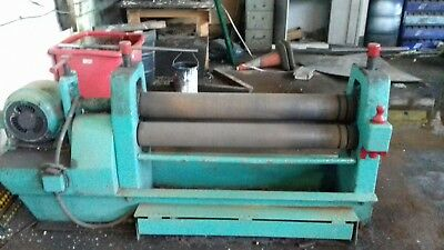 Sheet Rollers
